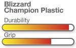 Innova Blizzard Champion